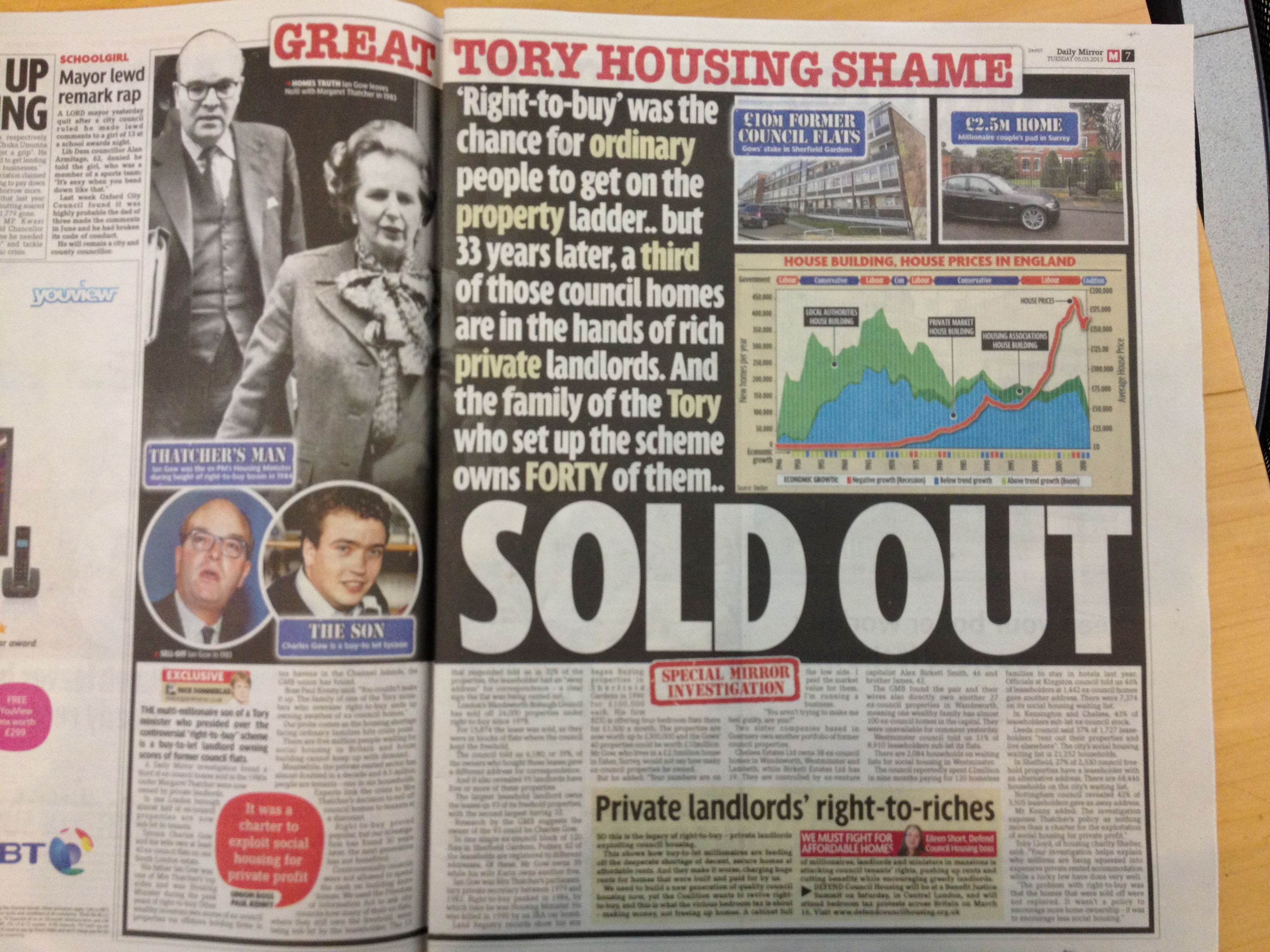 Read all about it: Wandsworth's housing crisis hits the ...